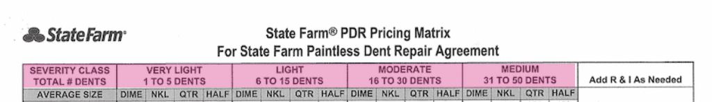 PDR Pricing Top - dent severity