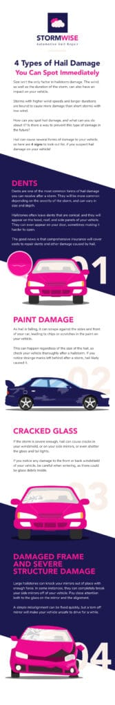 4 types of hail damage on a car -StormWise infographic